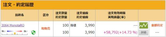 モノタロウ株価